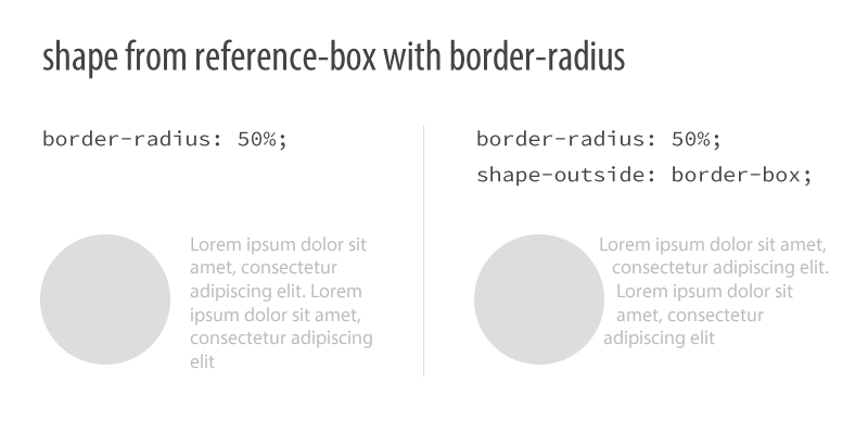 Understanding reference boxes for css shapes for Table th border radius